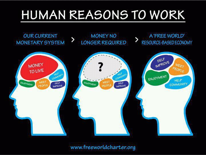 human and hard work The 3 real reasons that motivate us to work hard every day they theorize all human nature is directed by four, innate, biological human drives.