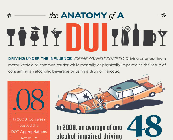 The Anatomy of DUI