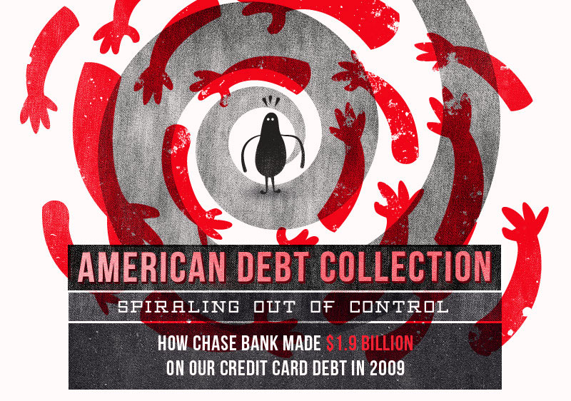 American Debt Collection