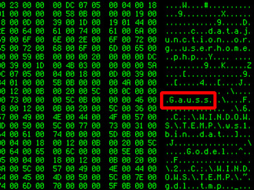 Stuxnet, Flame...Gauss: New spy virus found in Middle East