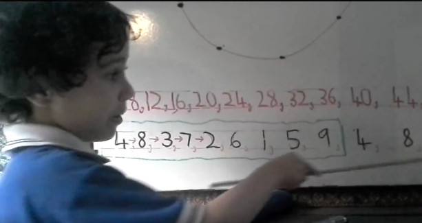 Child Genius Reveals Secret Geometric Pattern Hidden In The 4 Times Table