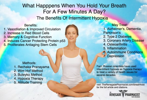 What Happens When You Hold Your Breath For A Few Minutes A
