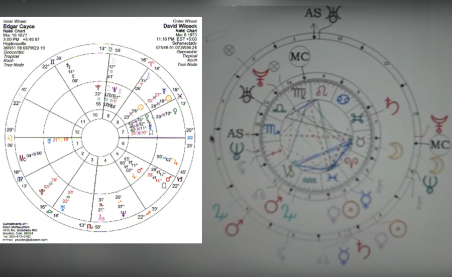 There is Plenty Of Evidence Supporting Reincarnation – But Mainstream Science Ignores It Birth-chart-900x552