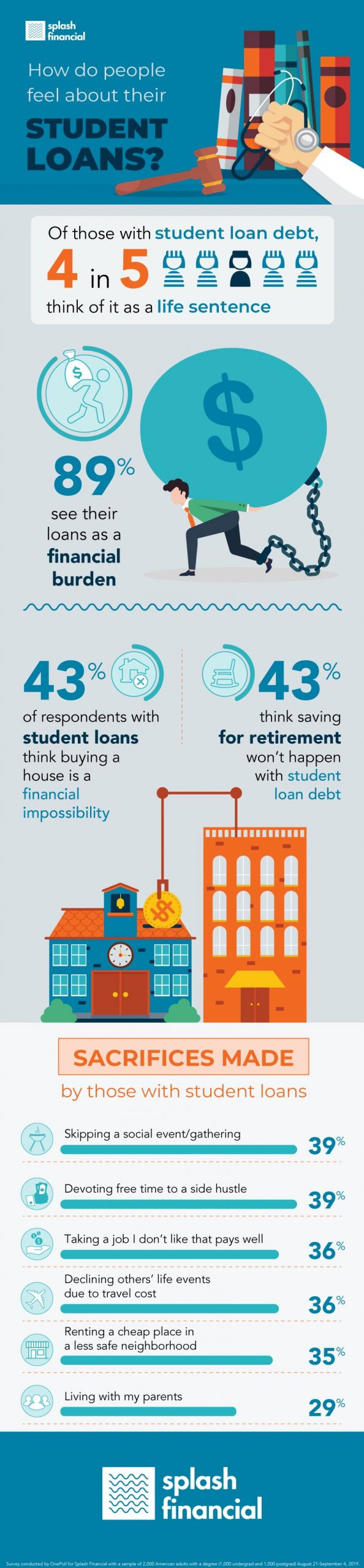 studentloaninfographic scaled